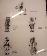 Tipoloxía do traxe do entroido